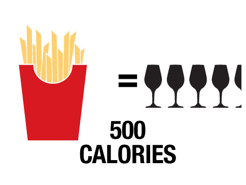 fries vs wine