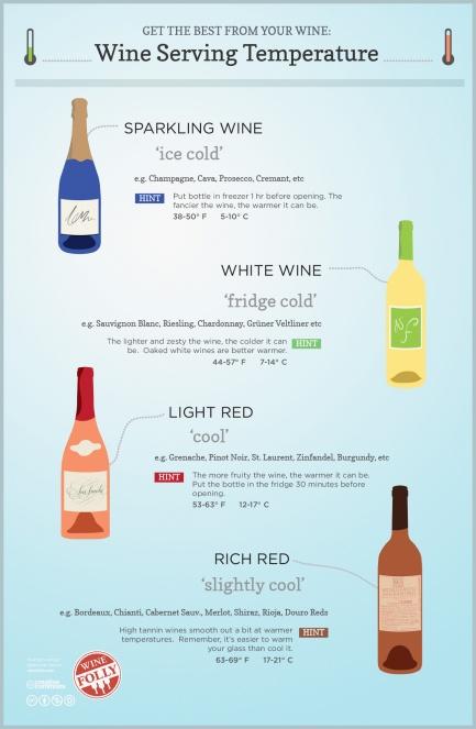 wine-serving-temperature-guide