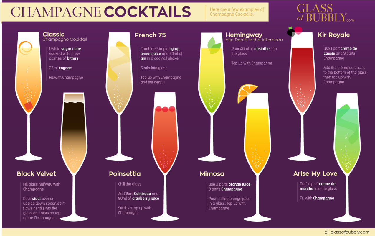 champagne-cocktails