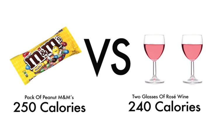 mms-rose-calories