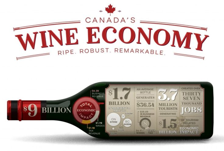 Canadian-Vintners-Economic-Impact-Infographic-1024x791-e1500930178725